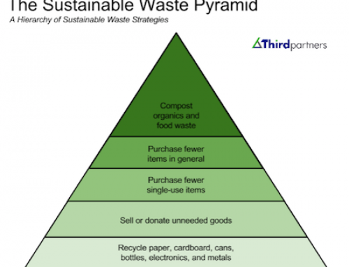 The Recycling Problem